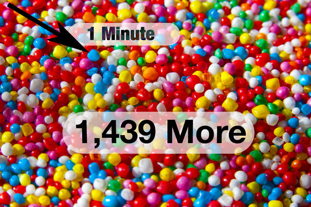 There are 1440 minutes in a day